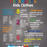 Never stress about organizing your kids clothes again!
