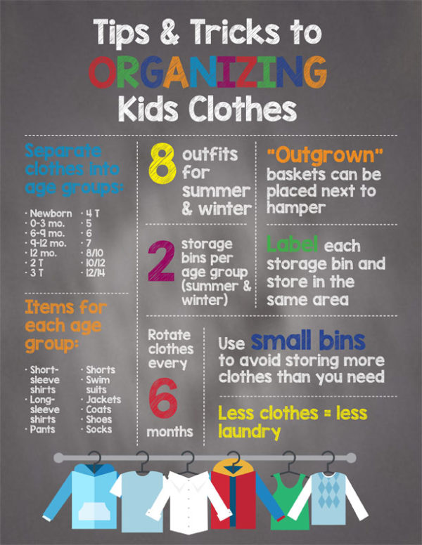 b3dfb366283 Never stress about organizing your kids clothes again! - Uplifting ...