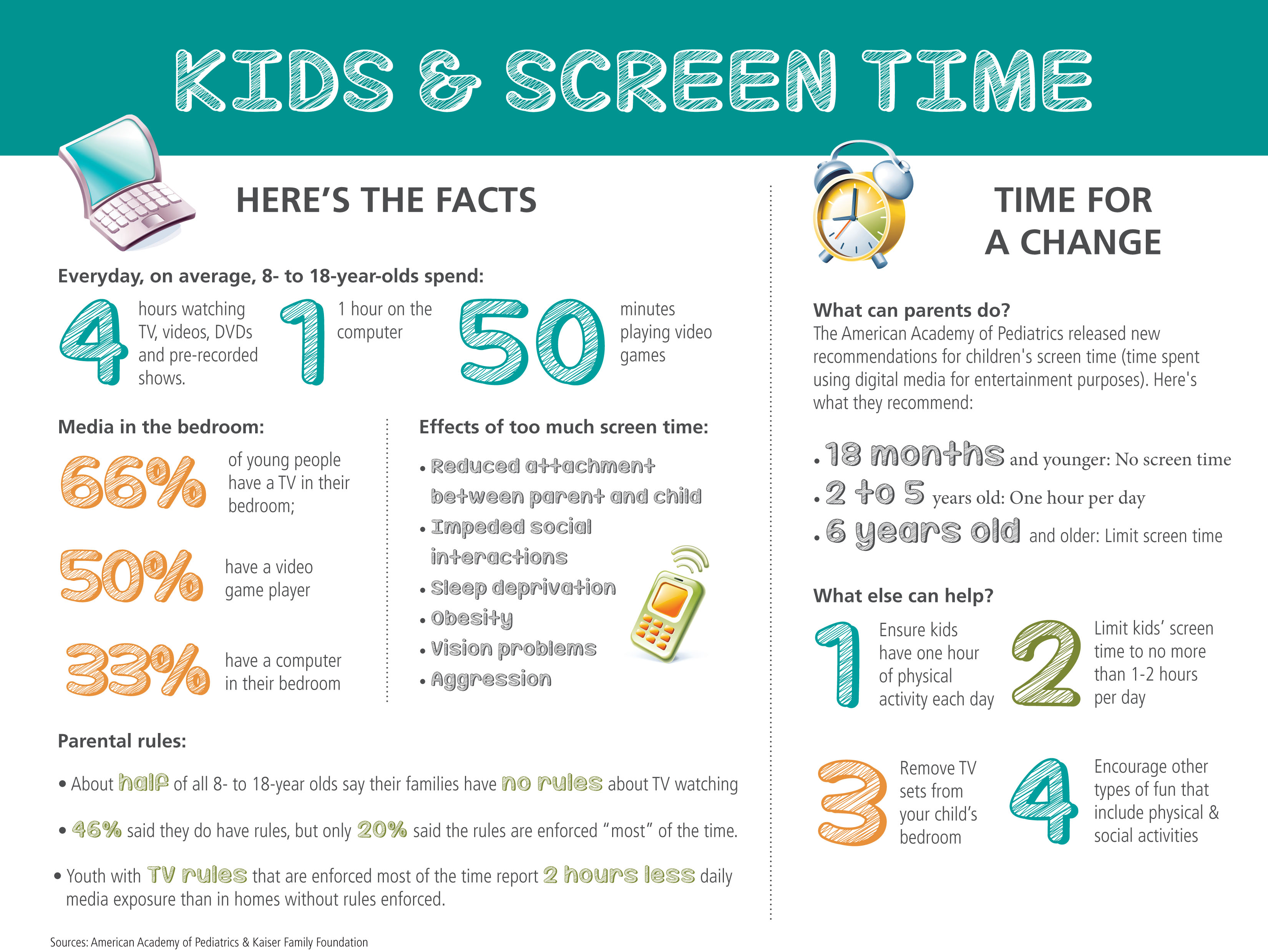 30 Day No Screen Time Experiment