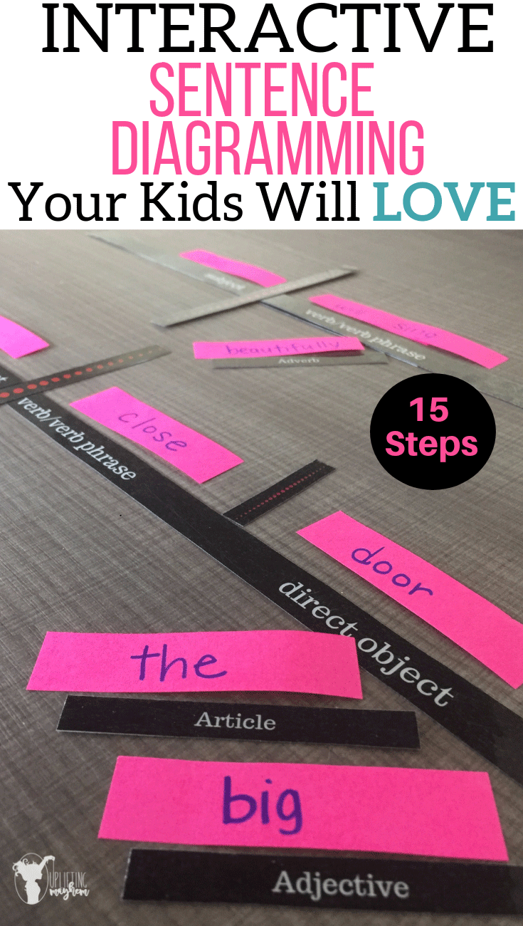 Make sentence diagramming fun by using this interactive hands on approach to diagram sentences. It becomes a puzzle that your kids will love!